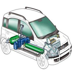 vantaggi auto a metano
