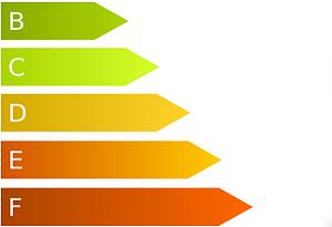 tee titoli efficienza energetica